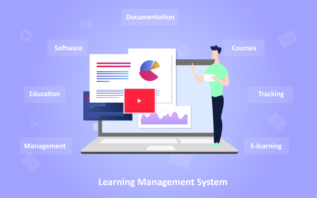 Learning Management System Features