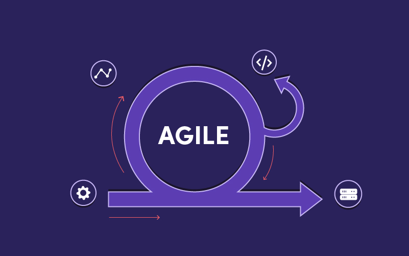 Importance of written communication within agile teams